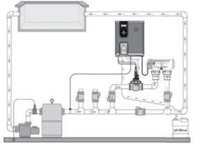 Freiluftttaum Hydroxinator MagnaPool Verrohrungschema