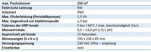 Freilufttraum Zodiac pH Expert pH Regler Daten