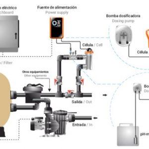 Salzelektrolyseanlage Tecno Serie 2