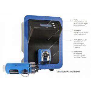 Smart Salzelektrolyseanlage Advanced-pro MAGNESIUM